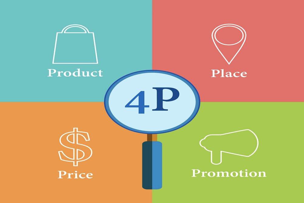 chiến lược marketing mix là gì