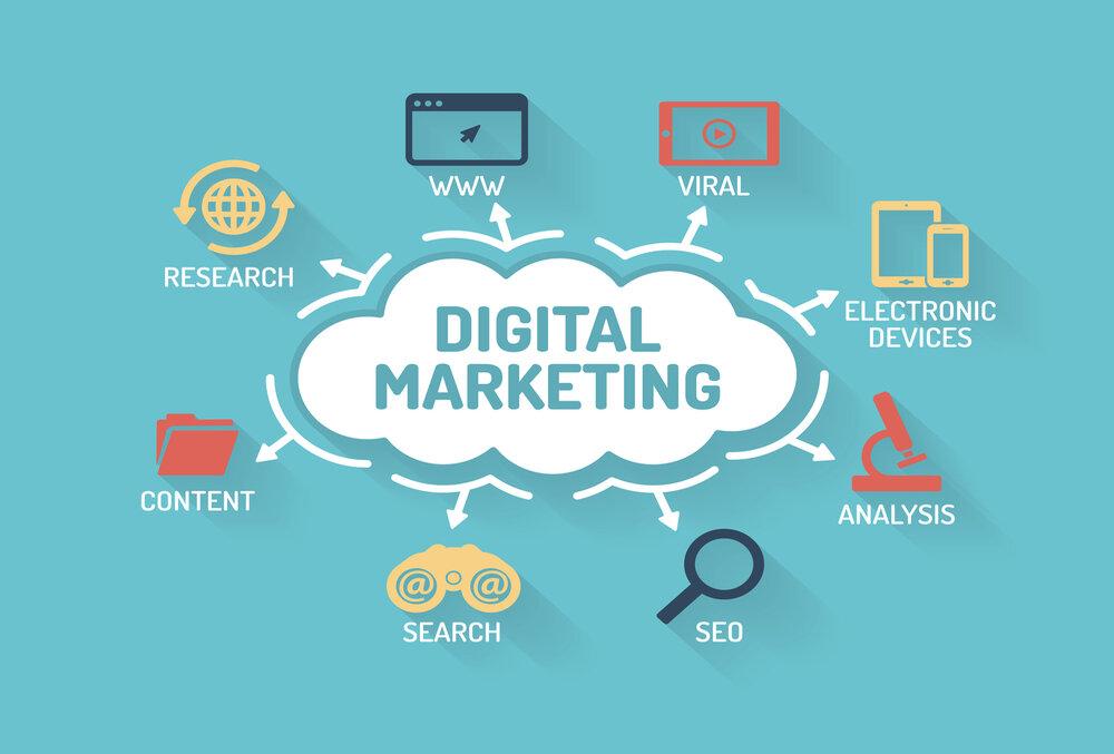 công việc digital marketing là gì