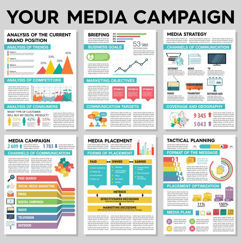 content marketing làm gì