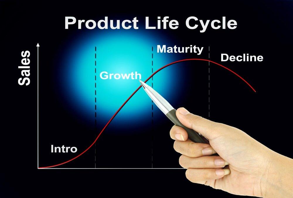 chiến lược vòng đời sản phẩm