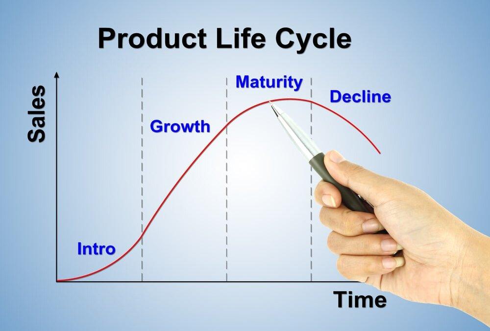 phân tích vòng đời sản phẩm